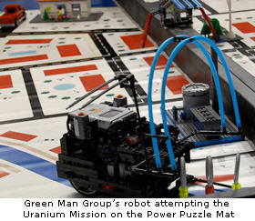 Green Man Robot